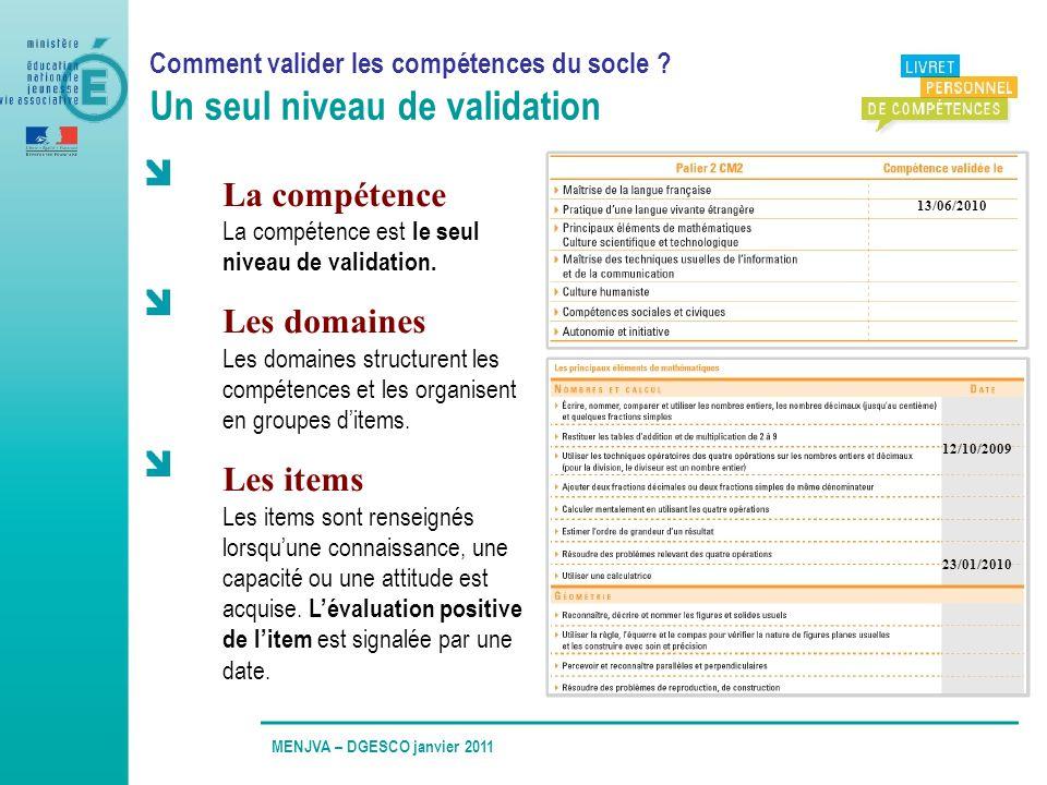 Comment valider les compétences du socle ? Un seul niveau de validation La compétence La compétence est le seul niveau de validation. Les domaines Les