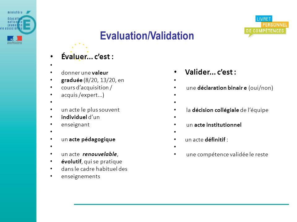 Evaluation/Validation Évaluer... cest : donner une valeur graduée (8/20, 13/20, en cours dacquisition / acquis /expert...) un acte le plus souvent ind