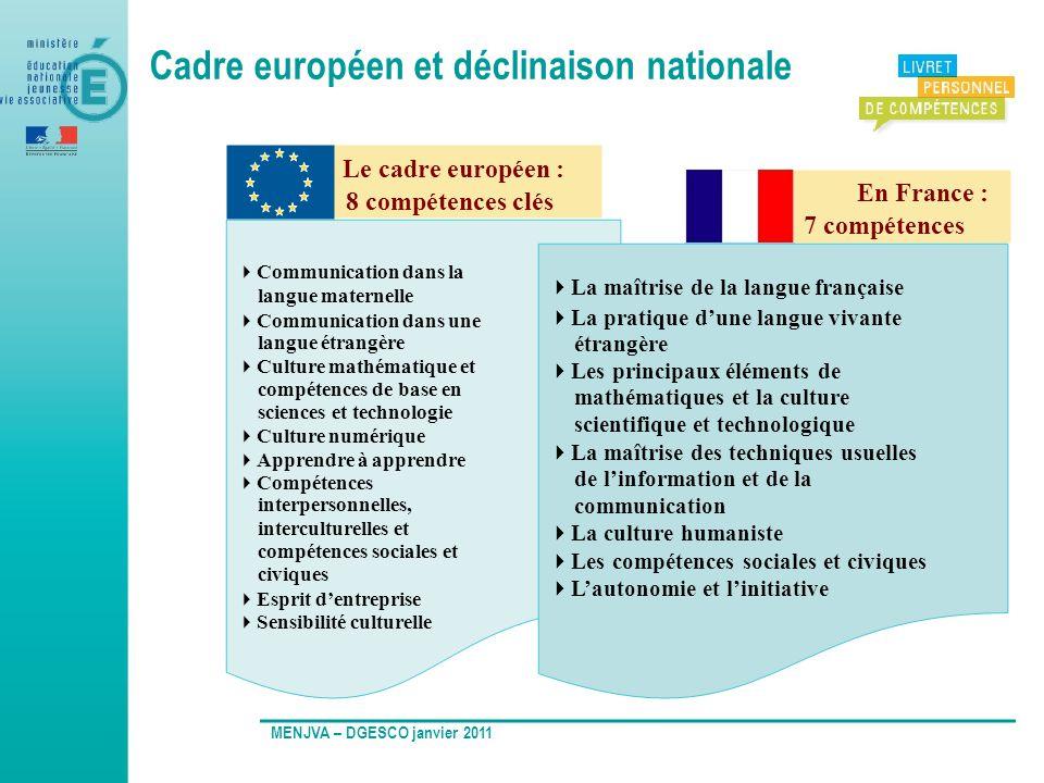 Cadre européen et déclinaison nationale Le cadre européen : 8 compétences clés En France : 7 compétences Communication dans la langue maternelle Commu