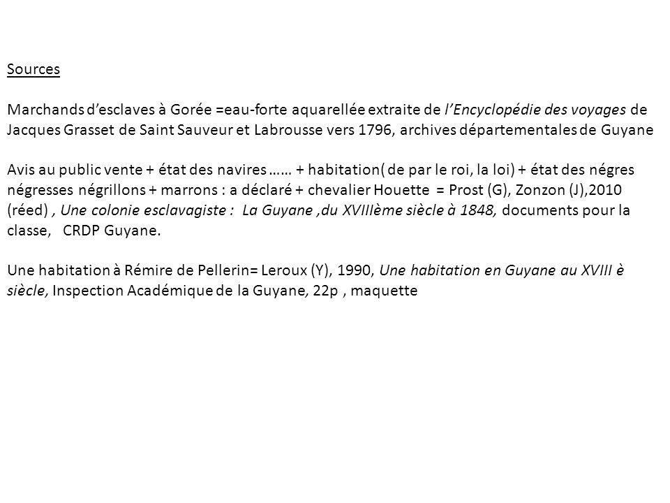Sources Marchands desclaves à Gorée =eau-forte aquarellée extraite de lEncyclopédie des voyages de Jacques Grasset de Saint Sauveur et Labrousse vers