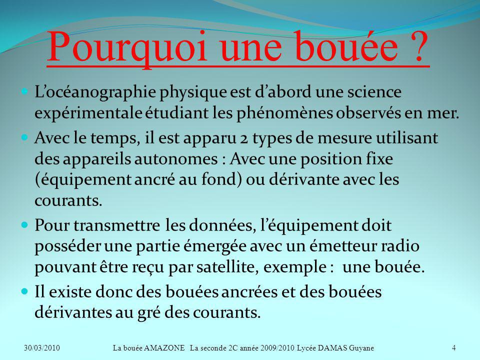 Pourquoi une bouée ? Locéanographie physique est dabord une science expérimentale étudiant les phénomènes observés en mer. Avec le temps, il est appar