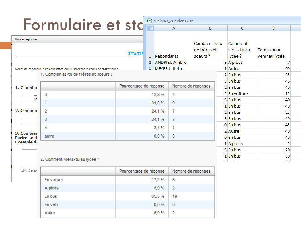 Formulaire et statistiques