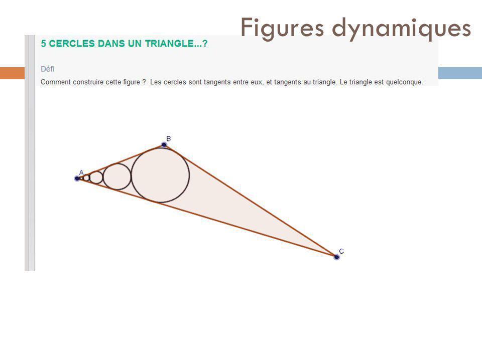 Figures dynamiques
