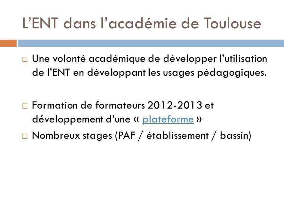 LENT dans lacadémie de Toulouse Une volonté académique de développer lutilisation de lENT en développant les usages pédagogiques. Formation de formate