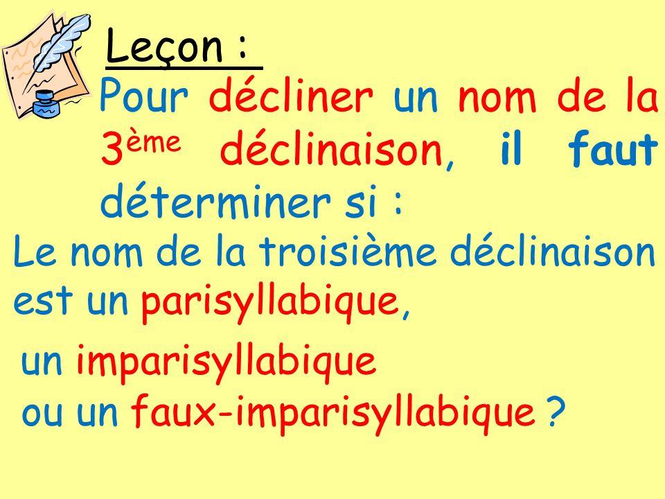 Pour décliner un nom de la 3 ème déclinaison, il faut déterminer si : Le nom de la troisième déclinaison est un parisyllabique, un imparisyllabique ou
