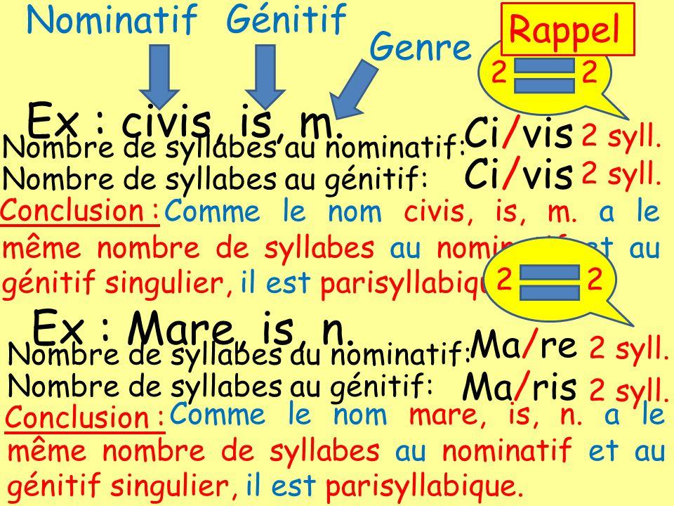 Ex : civis, is, m. Nominatif Génitif Genre Rappel Nombre de syllabes au nominatif: Nombre de syllabes au génitif: Ci/vis 2 syll. 2 Comme le nom civis,