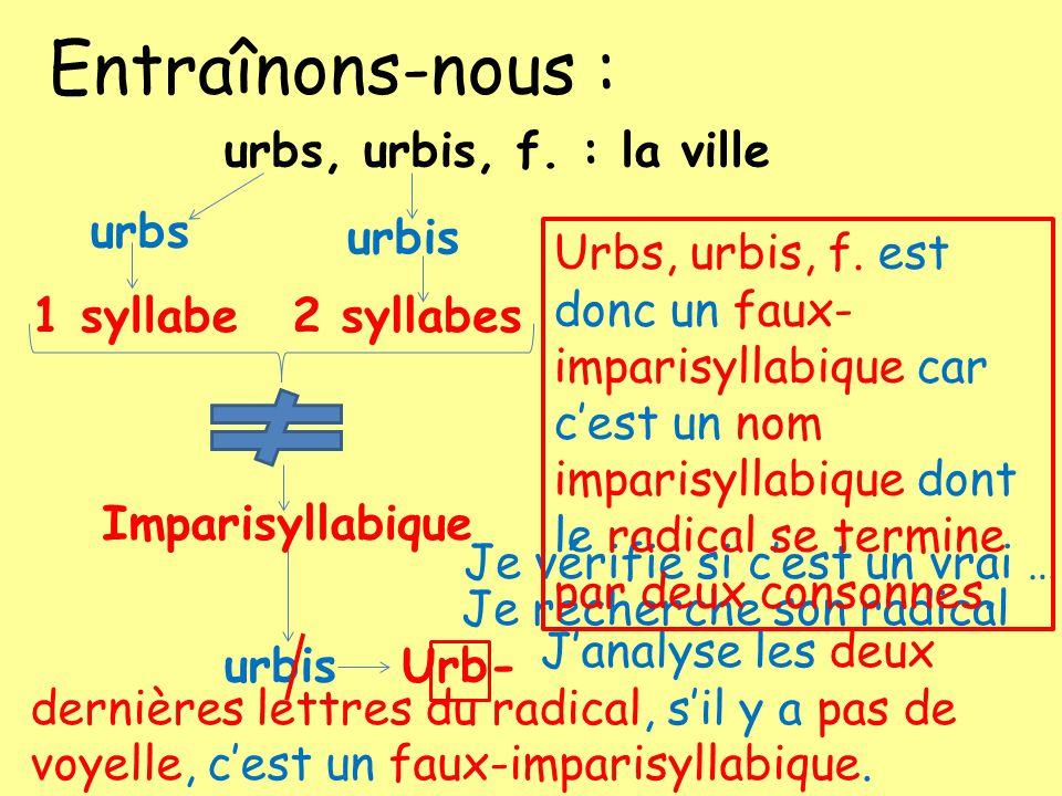 Entraînons-nous : urbs, urbis, f. : la ville urbs 1 syllabe urbis 2 syllabes Imparisyllabique Je vérifie si cest un vrai … Je recherche son radical ur