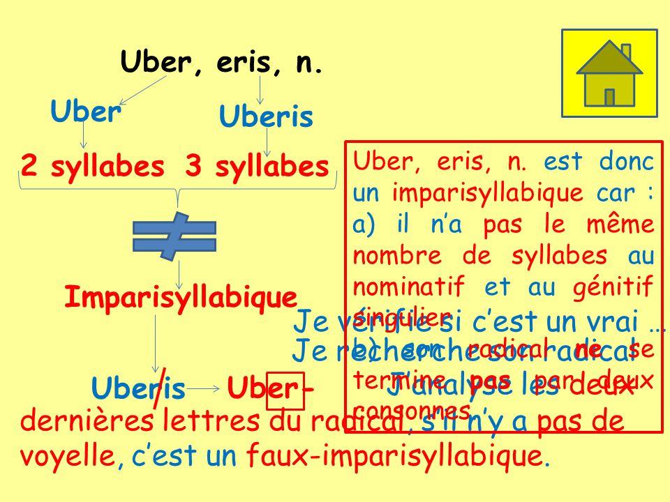 Uber, eris, n. Uber 2 syllabes Uberis 3 syllabes Imparisyllabique Je vérifie si cest un vrai … Je recherche son radical Uberis Uber- Janalyse les deux