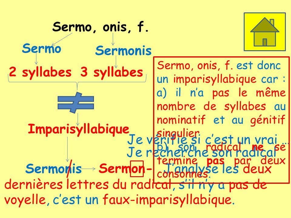 Sermo, onis, f. Sermo 2 syllabes Sermonis 3 syllabes Imparisyllabique Je vérifie si cest un vrai … Je recherche son radical Sermonis Sermon- Janalyse