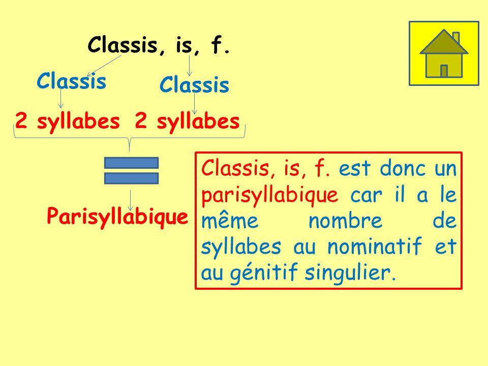 Classis, is, f. Classis 2 syllabes Classis 2 syllabes Parisyllabique Classis, is, f. est donc un parisyllabique car il a le même nombre de syllabes au