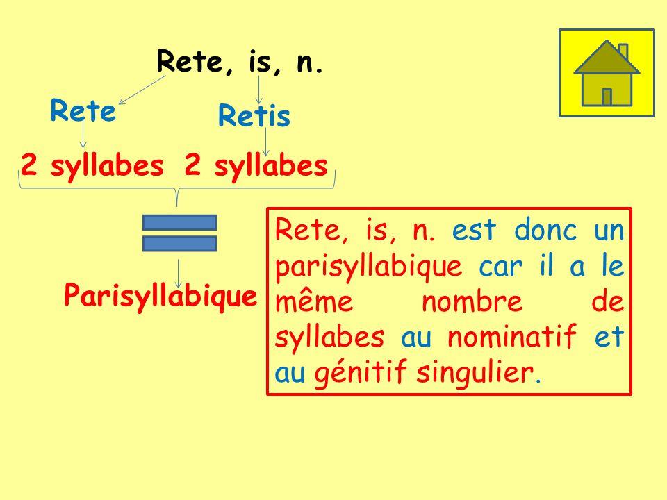 Rete, is, n. Rete 2 syllabes Retis 2 syllabes Parisyllabique Rete, is, n. est donc un parisyllabique car il a le même nombre de syllabes au nominatif