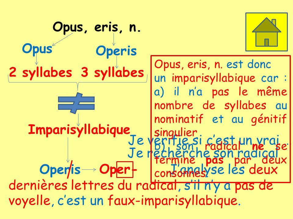 Opus, eris, n. Opus 2 syllabes Operis 3 syllabes Imparisyllabique Je vérifie si cest un vrai … Je recherche son radical Operis Oper- Janalyse les deux