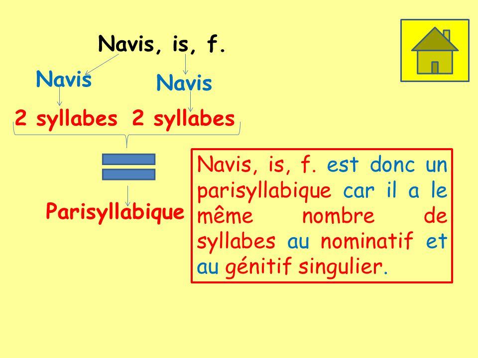 Navis, is, f. Navis 2 syllabes Navis 2 syllabes Parisyllabique Navis, is, f. est donc un parisyllabique car il a le même nombre de syllabes au nominat