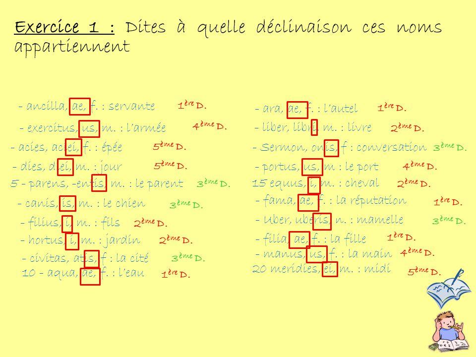 Exercice 1 : Dites à quelle déclinaison ces noms appartiennent 10 - aqua, ae, f. : leau - liber, libri, m. : livre 20 meridies, ei, m. : midi - hortus