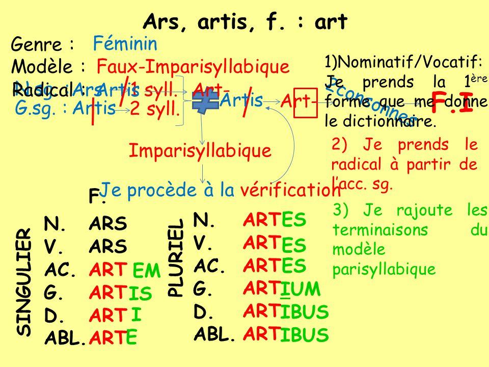 Ars, artis, f. : art Modèle : Genre : N.sg. : Féminin Ars G.sg. :Artis 1 syll. 2 syll. Artis Art- Imparisyllabique Je procède à la vérification F.I 2c