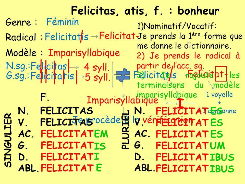 Felicitas, atis, f. : bonheur Modèle : Genre : N.sg.: Féminin Felicitas G.sg.: 4 syll. 5 syll. Felicitatis Imparisyllabique Je procède à la vérificati