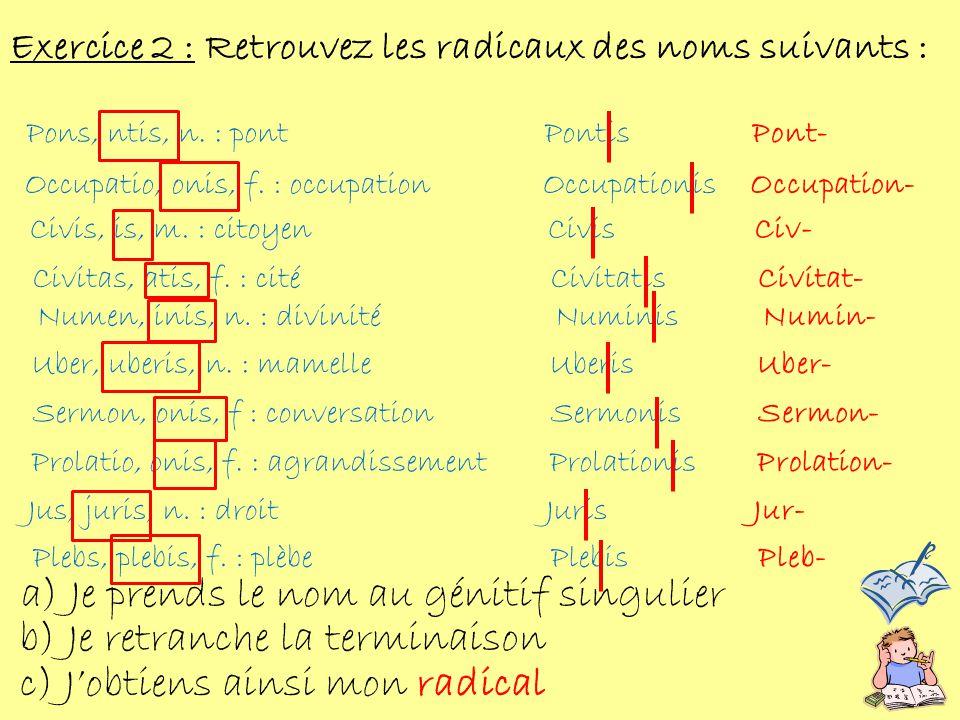 Exercice 2 : Retrouvez les radicaux des noms suivants : Plebs, plebis, f. : plèbe Pons, ntis, n. : pont Occupatio, onis, f. : occupation Civis, is, m.
