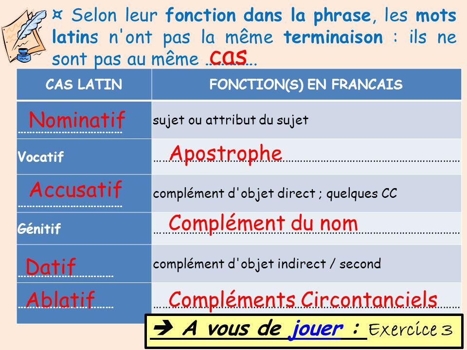 CAS LATINFONCTION(S) EN FRANCAIS ……………………………… sujet ou attribut du sujet Vocatif…………………………………………………………………………………………… ……………………………… complément d'objet di