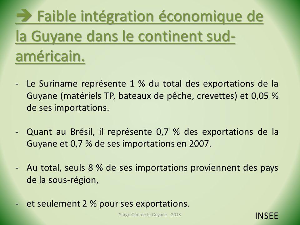 Faible intégration économique de la Guyane dans le continent sud- américain.
