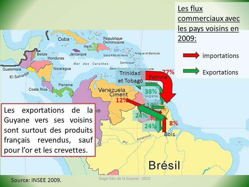 Stage Géo de la Guyane - 2013 Source: INSEE 2009. Les flux commerciaux avec les pays voisins en 2009: importations Exportations 77% Trinidad et Tobago
