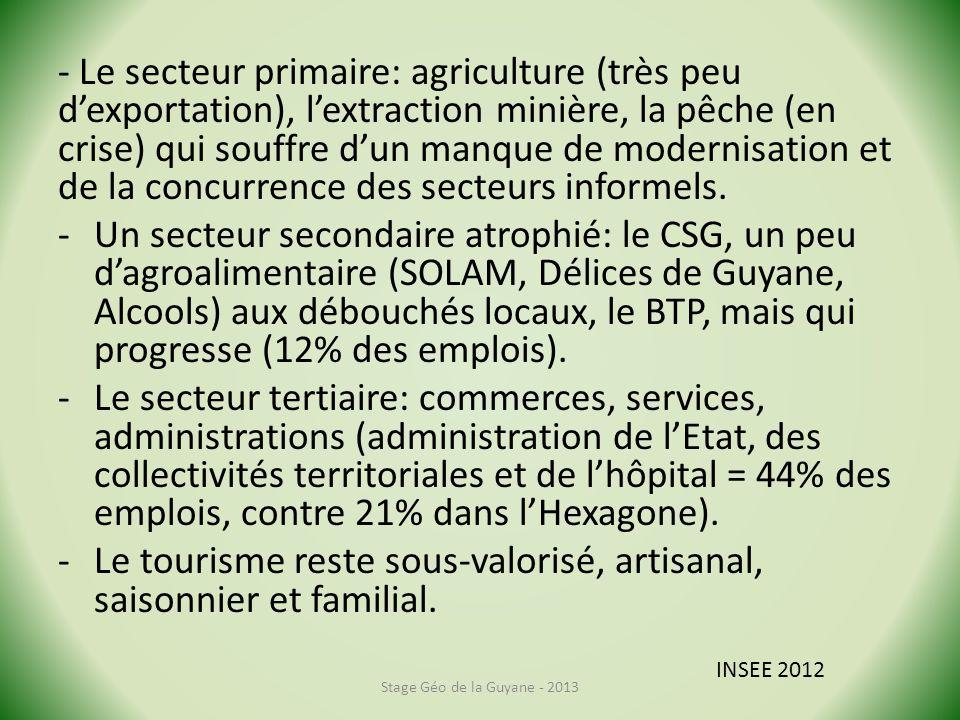 - Le secteur primaire: agriculture (très peu dexportation), lextraction minière, la pêche (en crise) qui souffre dun manque de modernisation et de la concurrence des secteurs informels.