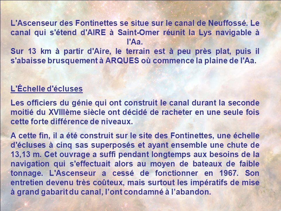 L Ascenseur des Fontinettes se situe sur le canal de Neuffossé.