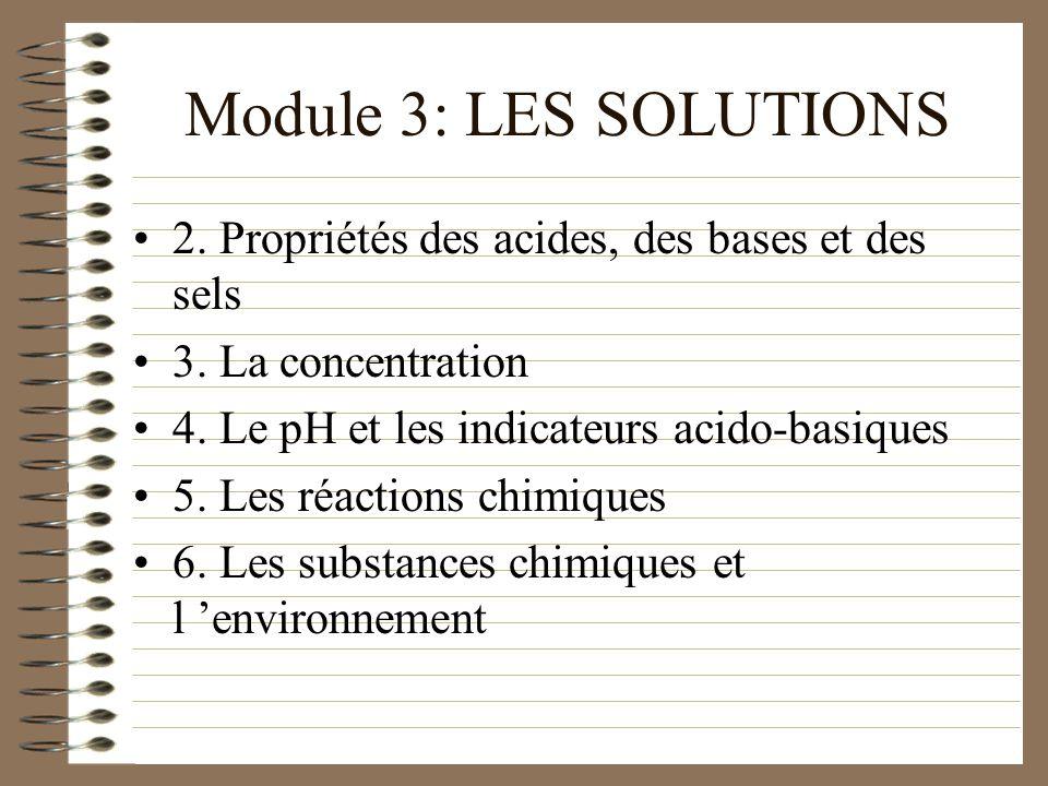 Module 3: LES SOLUTIONS 2.Propriétés des acides, des bases et des sels 3.