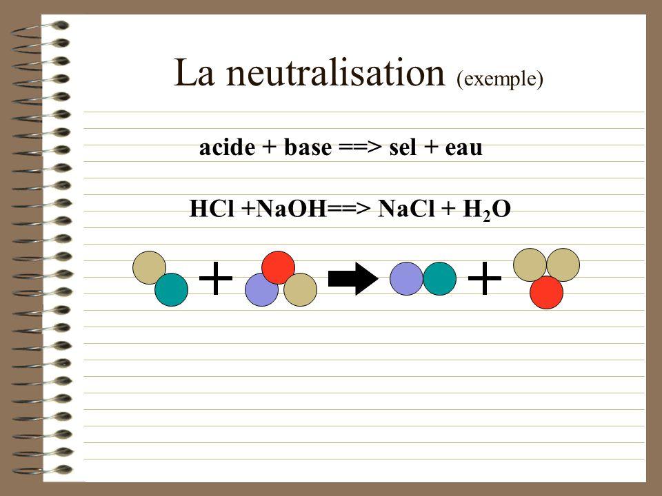 La neutralisation (définition) Réaction par laquelle les acides et les bases réagissent ensemble. Dans une neutralisation les réactifs (acide et base)