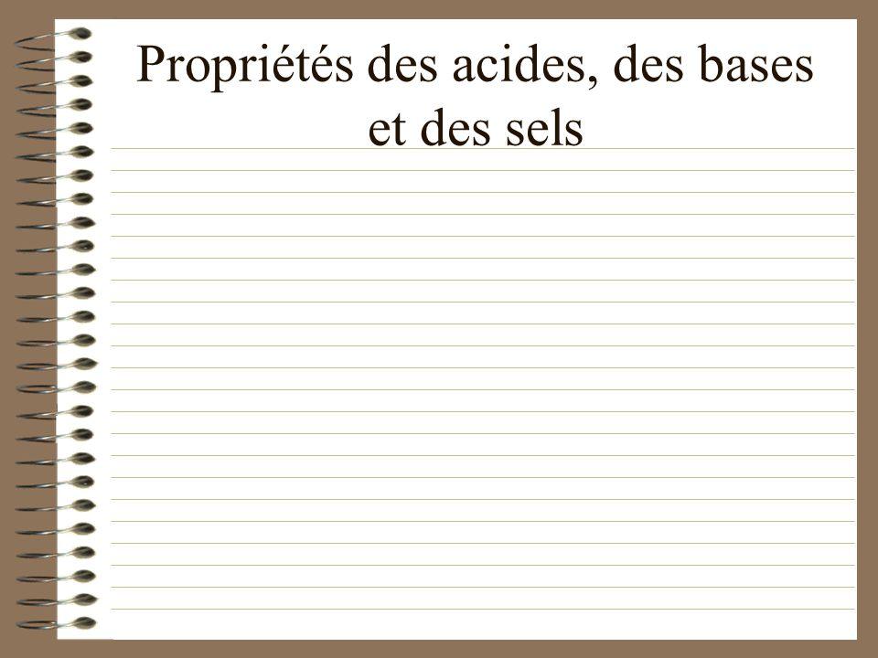 Module 3: LES SOLUTIONS 2. Propriétés des acides, des bases et des sels 3. La concentration 4. Le pH et les indicateurs acido-basiques 5. Les réaction