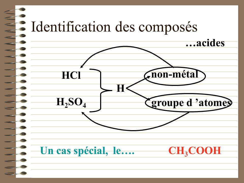 Comportement des acides des bases et des sels (suite) Il faut que les substances soient en solution dans l eau pour manifester leur caractéristiques a