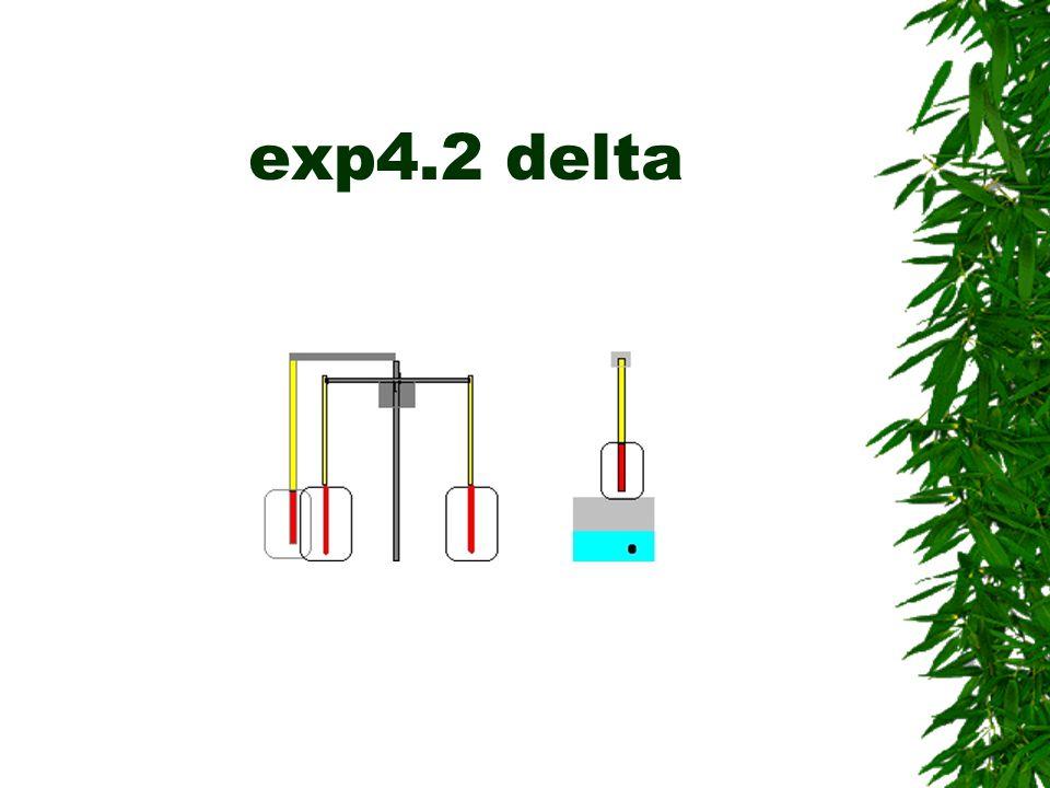 exp4.2 delta