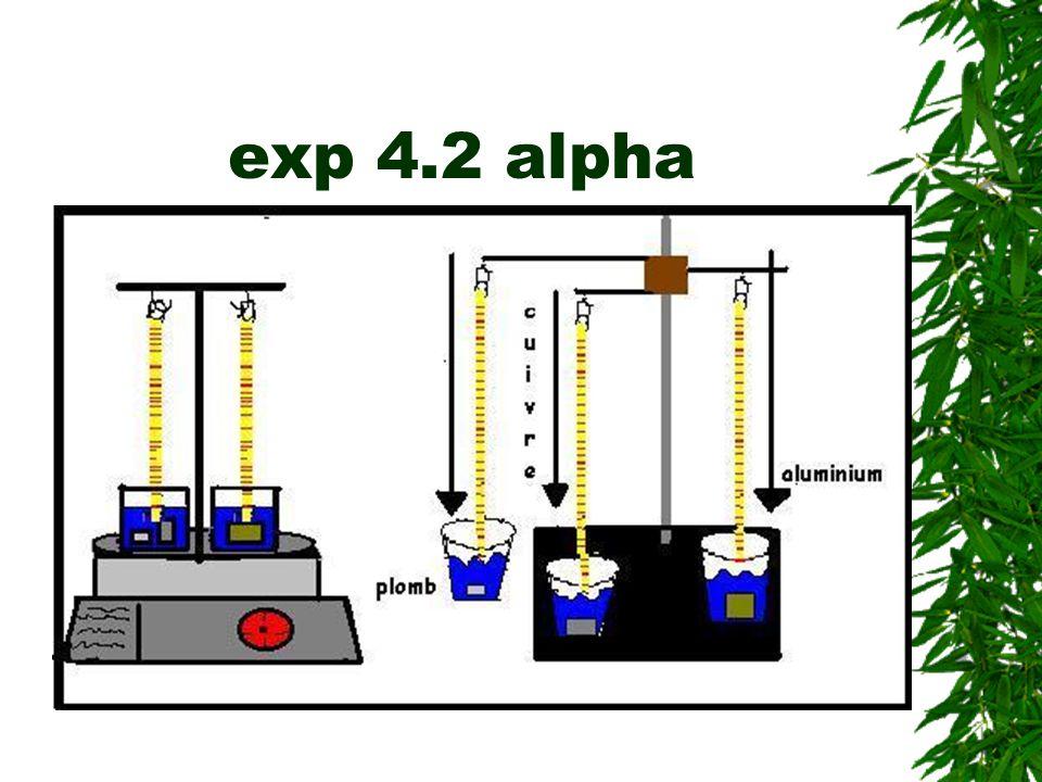 exp 4.2 alpha
