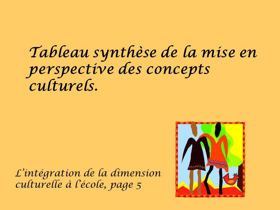 Tableau synthèse de la mise en perspective des concepts culturels. Lintégration de la dimension culturelle à lécole, page 5