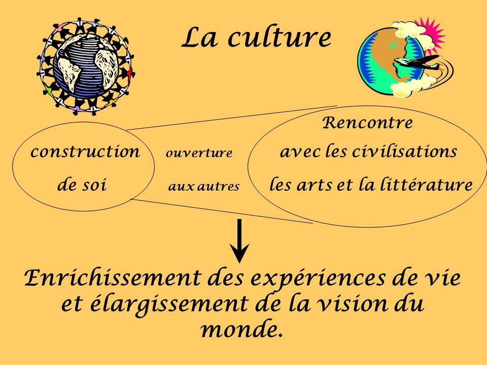 La culture Rencontre construction ouverture avec les civilisations de soi aux autres les arts et la littérature Enrichissement des expériences de vie