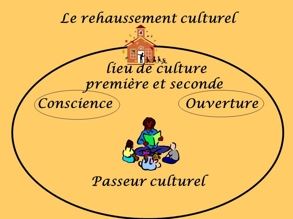 Le rehaussement culturel lieu de culture première et seconde Conscience Ouverture Passeur culturel