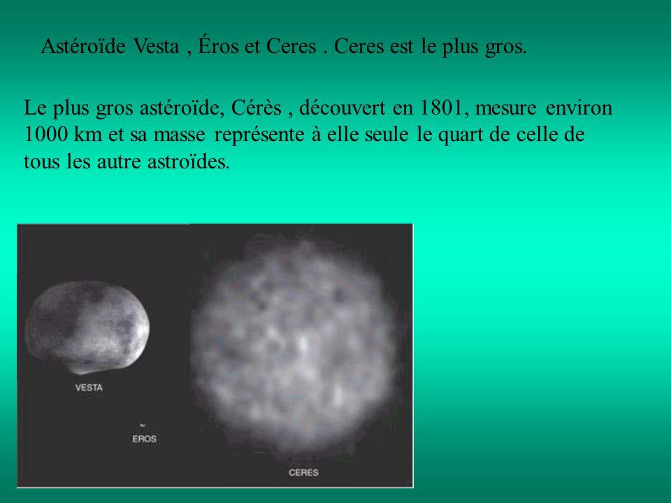 Astéroïde Vesta, Éros et Ceres.Ceres est le plus gros.