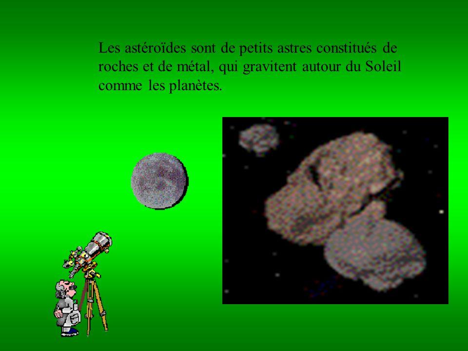 Astéroïde Vesta, Éros et Ceres. Ceres est le plus gros. Le plus gros astéroïde, Cérès, découvert en 1801, mesure environ 1000 km et sa masse représent