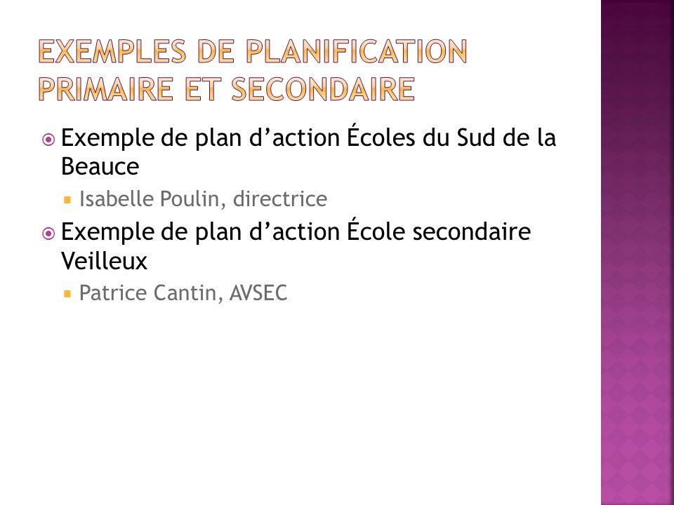 Exemple de plan daction Écoles du Sud de la Beauce Isabelle Poulin, directrice Exemple de plan daction École secondaire Veilleux Patrice Cantin, AVSEC