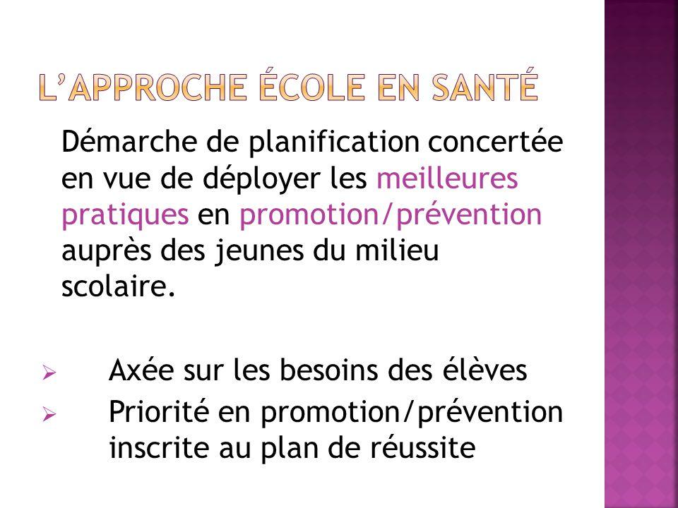 Démarche de planification concertée en vue de déployer les meilleures pratiques en promotion/prévention auprès des jeunes du milieu scolaire.