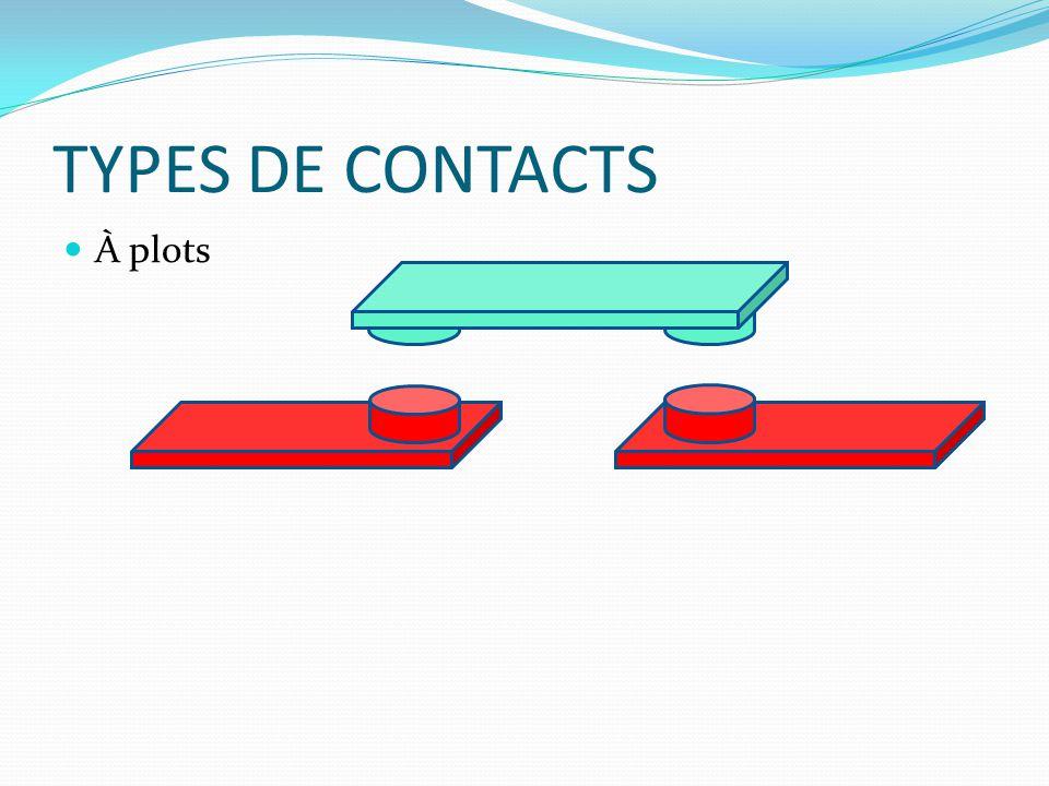 TYPES DE CONTACTS À plots