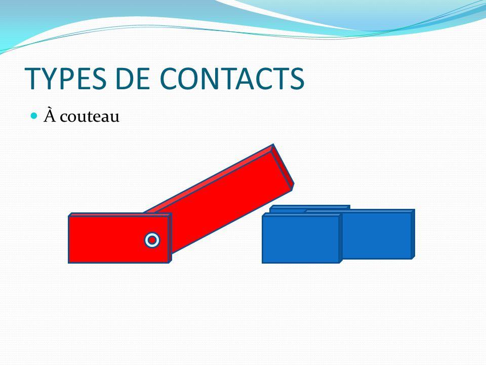 TYPES DE CONTACTS À couteau