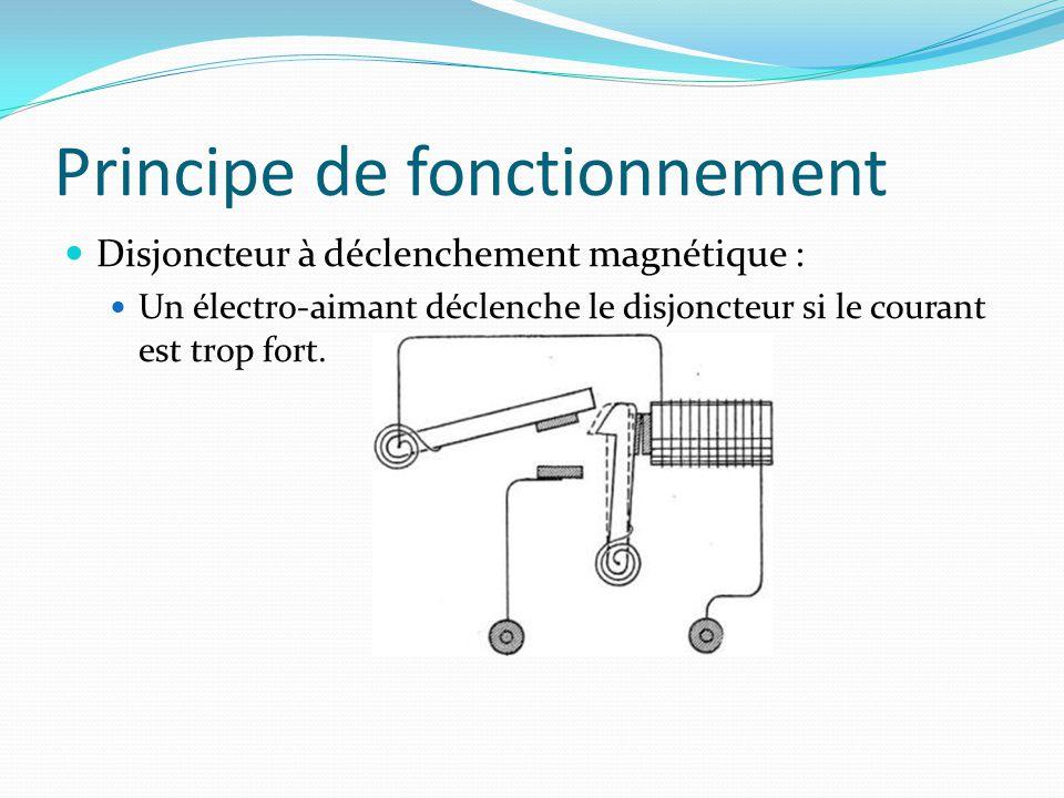 Principe de fonctionnement Disjoncteur à déclenchement magnétique : Un électro-aimant déclenche le disjoncteur si le courant est trop fort.