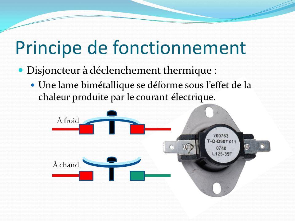 Principe de fonctionnement Disjoncteur à déclenchement thermique : Une lame bimétallique se déforme sous leffet de la chaleur produite par le courant
