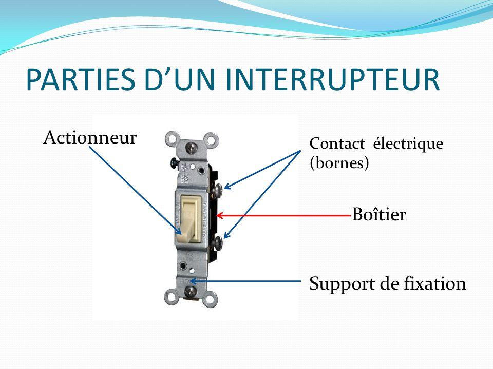 PARTIES DUN INTERRUPTEUR Actionneur Contact électrique (bornes) Boîtier Support de fixation