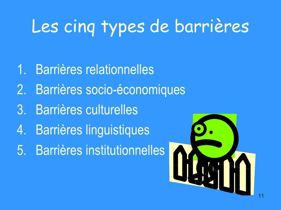 11 Les cinq types de barrières 1.Barrières relationnelles 2.Barrières socio-économiques 3.Barrières culturelles 4.Barrières linguistiques 5.Barrières