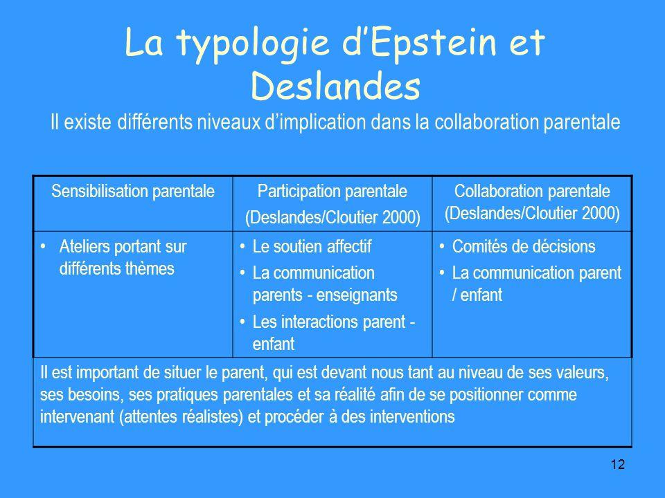12 La typologie dEpstein et Deslandes Il existe différents niveaux dimplication dans la collaboration parentale Sensibilisation parentaleParticipation