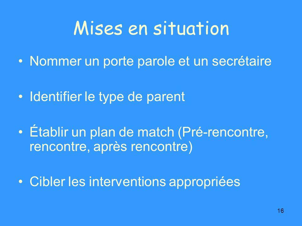 16 Mises en situation Nommer un porte parole et un secrétaire Identifier le type de parent Établir un plan de match (Pré-rencontre, rencontre, après r