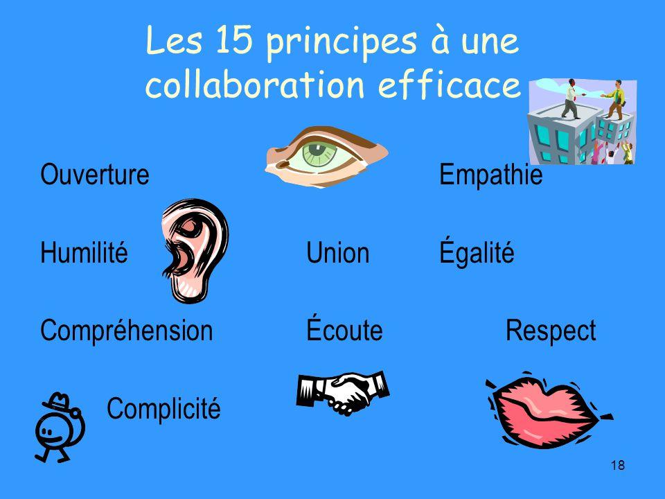 18 Les 15 principes à une collaboration efficace OuvertureEmpathie HumilitéUnionÉgalité CompréhensionÉcouteRespect Complicité