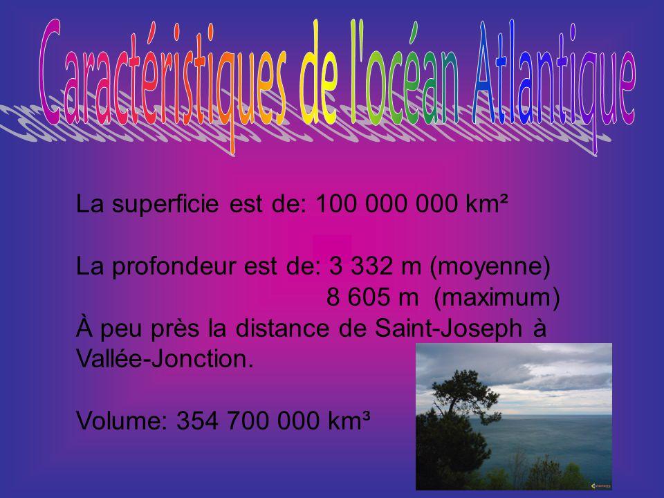 Amérique du Nord Amérique du Sud Antarctique Asie Europe Afrique
