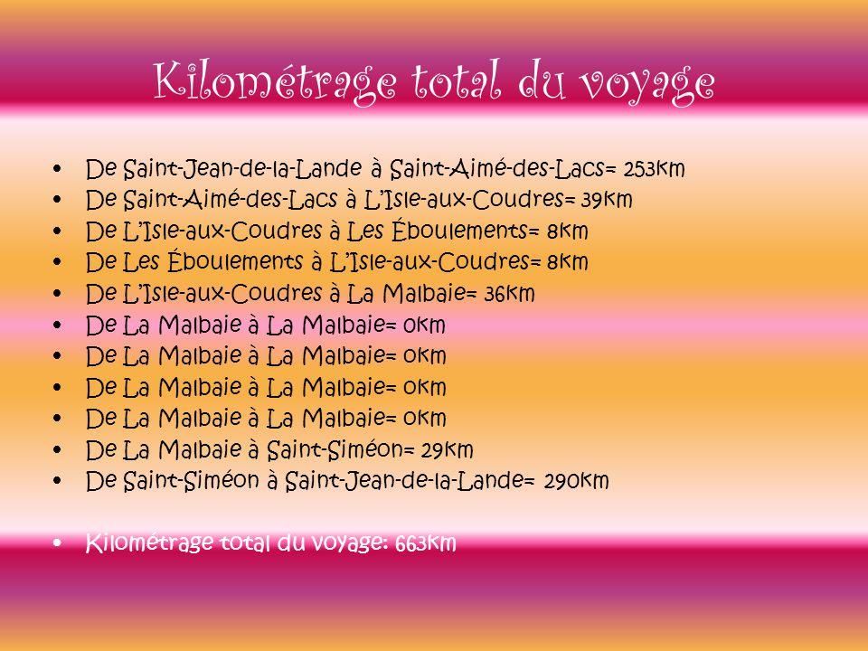 Kilométrage total du voyage De Saint-Jean-de-la-Lande à Saint-Aimé-des-Lacs= 253km De Saint-Aimé-des-Lacs à LIsle-aux-Coudres= 39km De LIsle-aux-Coudr